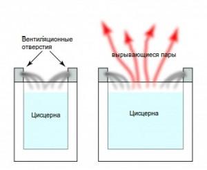 вентиляционные отверстия